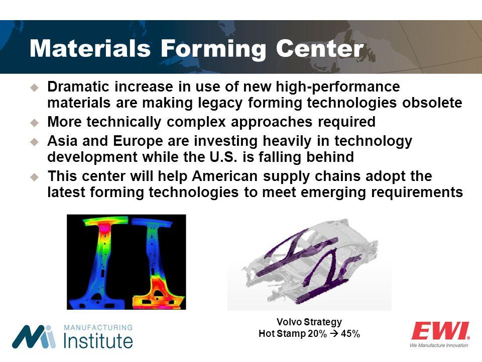 Materials Forming Center