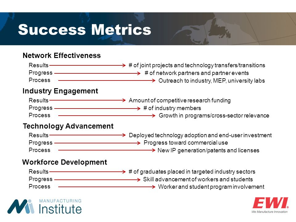 Success Metrics Network Effectiveness Industry Engagement