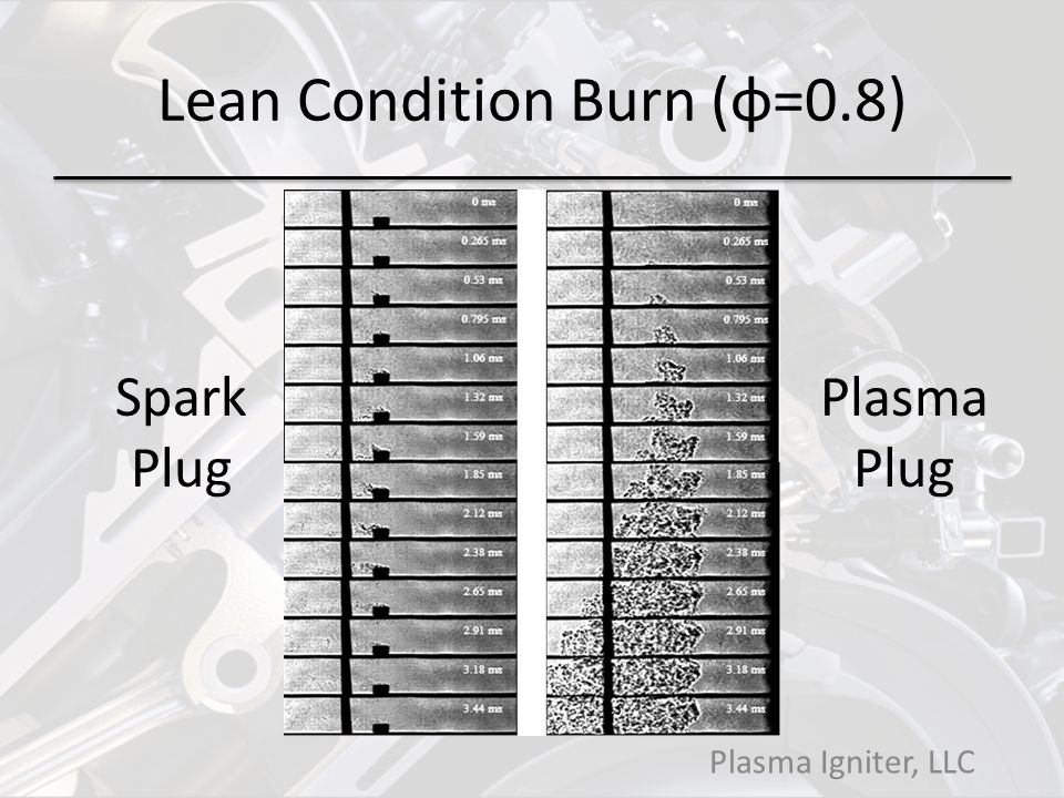 Lean Condition Burn (φ=0.8)
