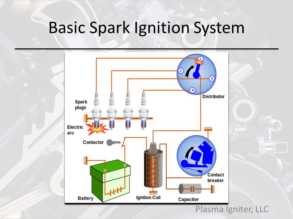 Basic Spark Ignition System