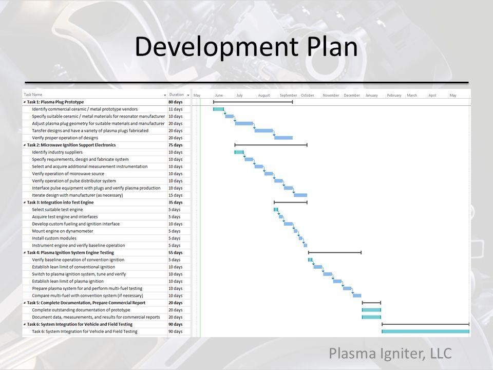 Development Plan Plasma Igniter, LLC