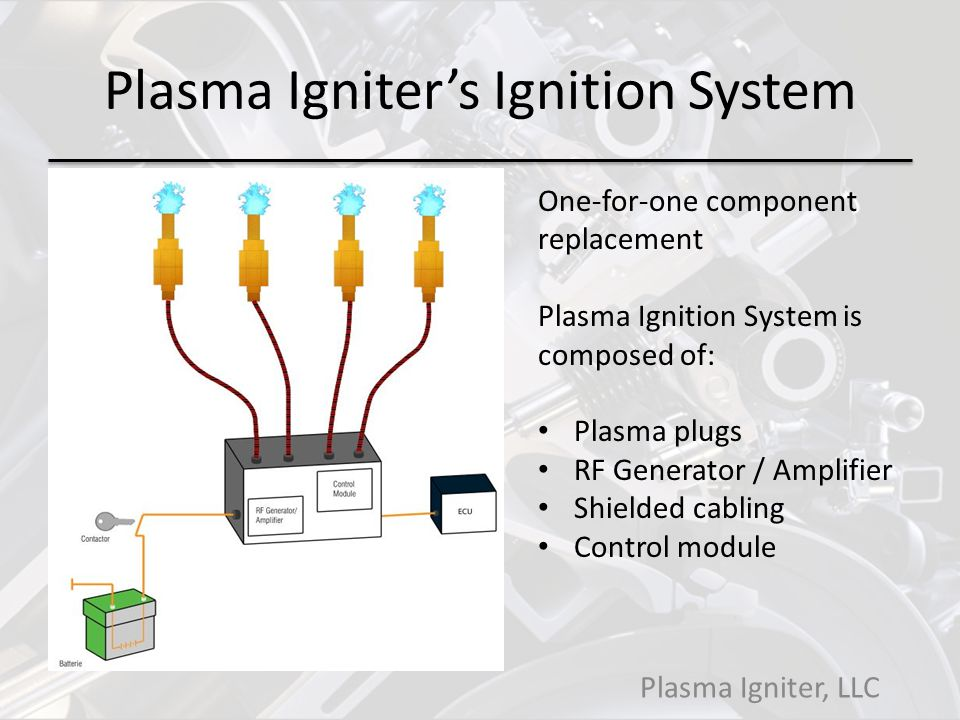 Plasma Igniter's Ignition System