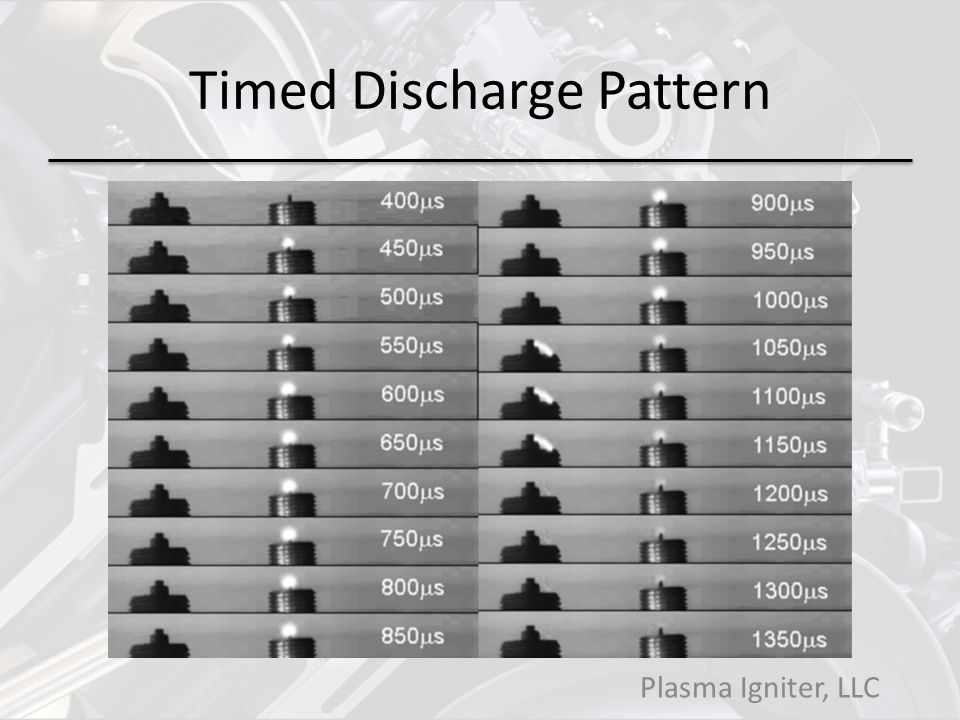 Timed Discharge Pattern