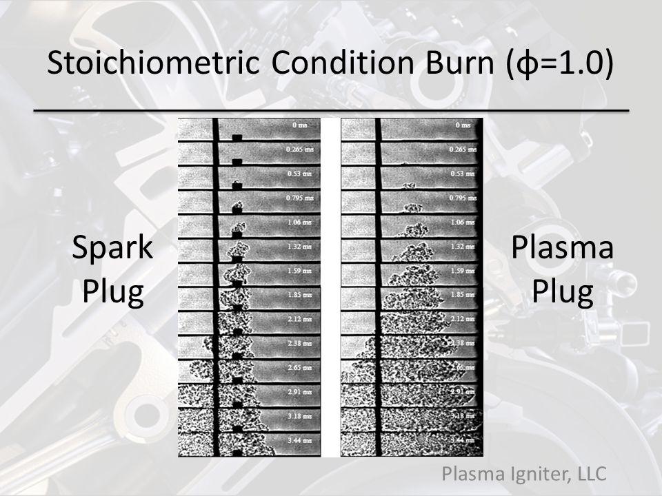 Stoichiometric Condition Burn (φ=1.0)