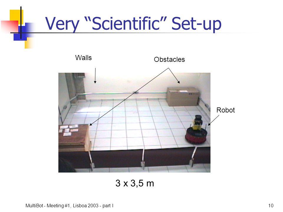 Very Scientific Set-up