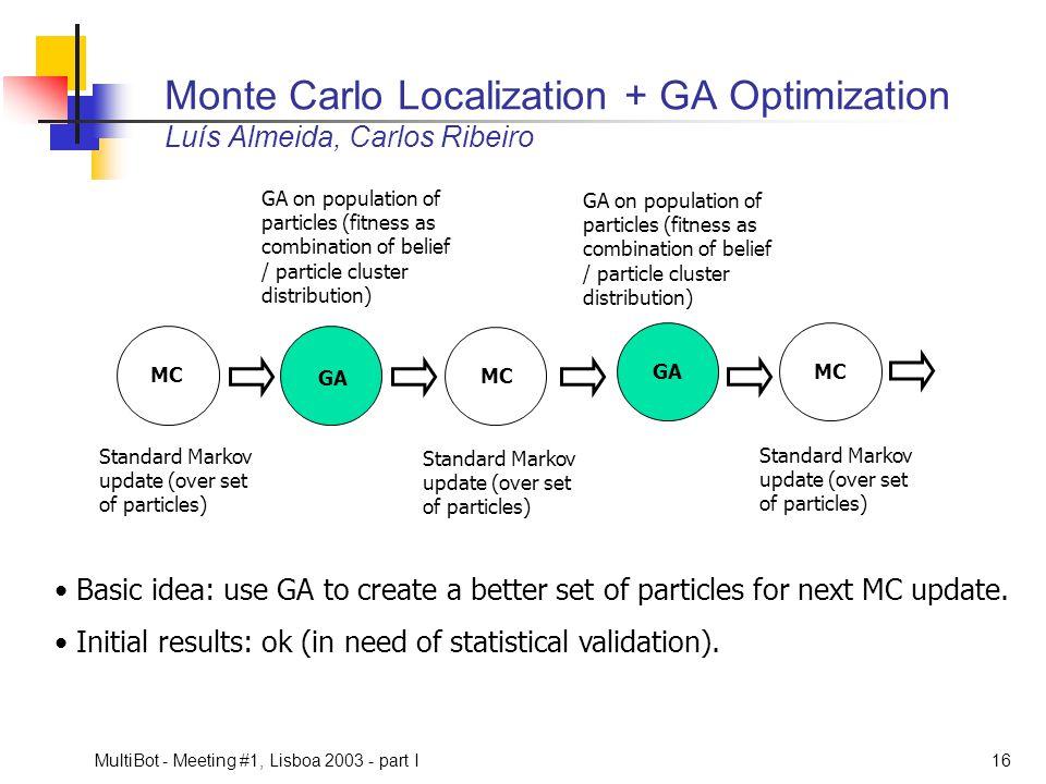 Monte Carlo Localization + GA Optimization Luís Almeida, Carlos Ribeiro