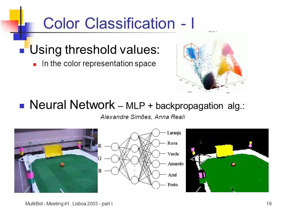 Color Classification - I