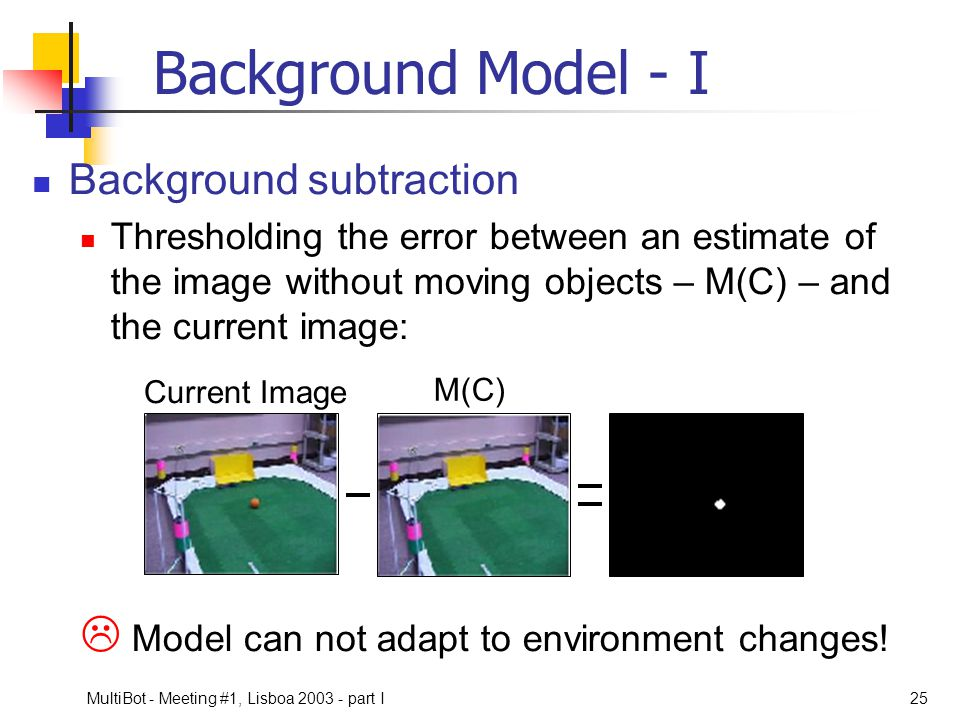 Background Model - I  Model can not adapt to environment changes!