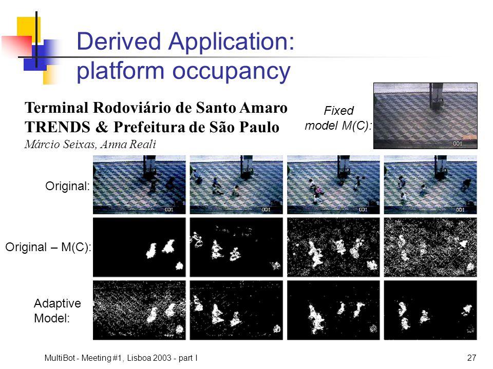 Derived Application: platform occupancy