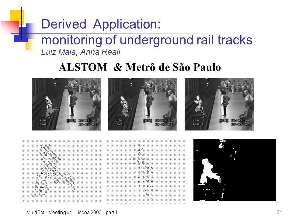 Derived Application: monitoring of underground rail tracks Luiz Maia, Anna Reali