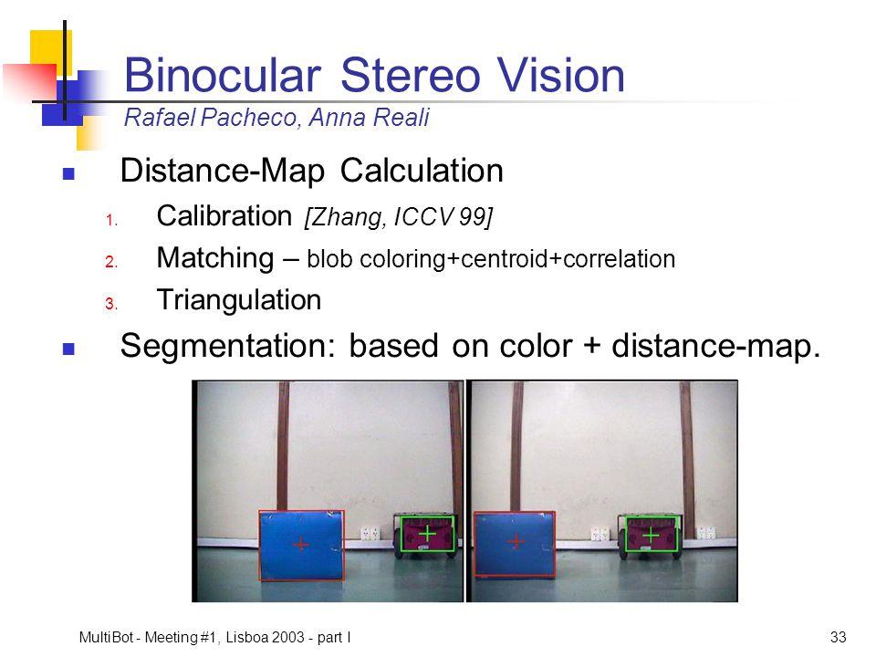 Binocular Stereo Vision Rafael Pacheco, Anna Reali