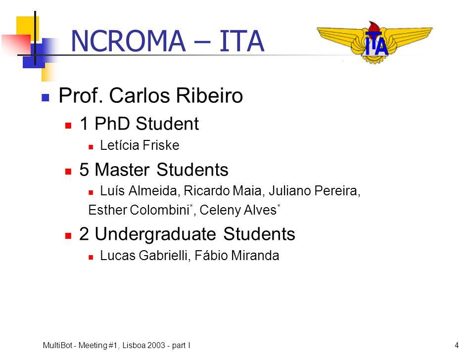 NCROMA – ITA Prof. Carlos Ribeiro 1 PhD Student 5 Master Students