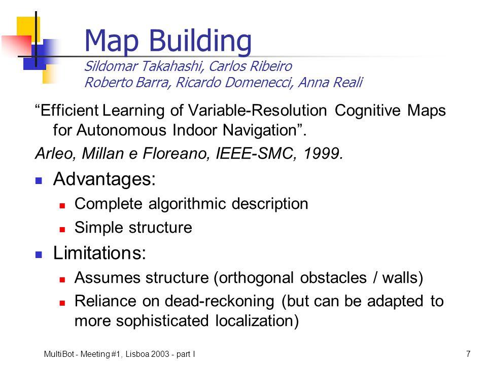 Map Building Sildomar Takahashi, Carlos Ribeiro Roberto Barra, Ricardo Domenecci, Anna Reali