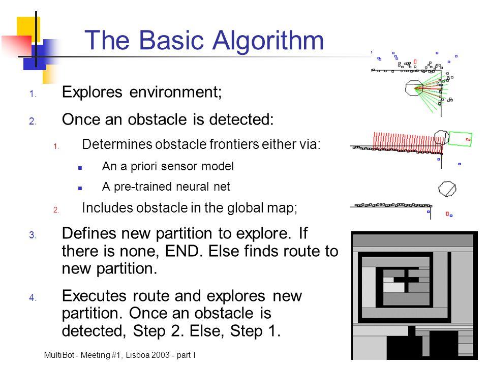 The Basic Algorithm Explores environment;