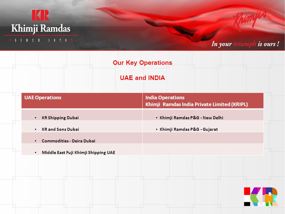Our Key Operations UAE and INDIA