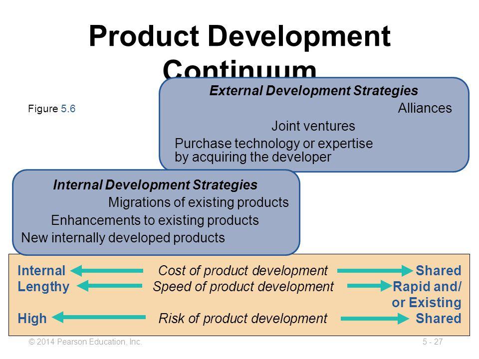 Product Development Continuum