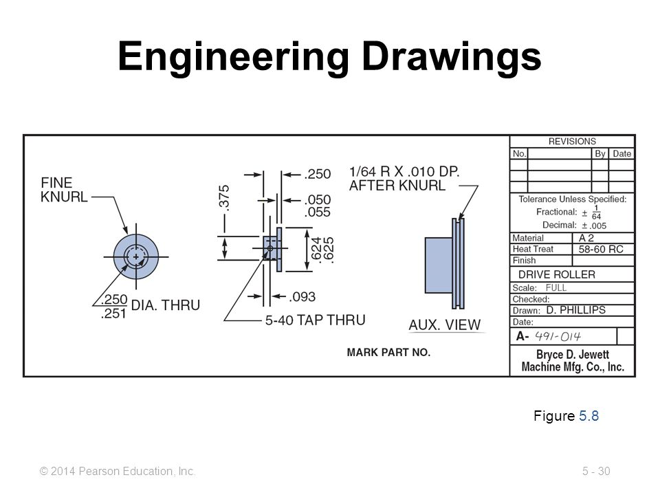 Engineering Drawings Figure 5.8