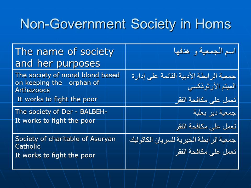 Non-Government Society in Homs