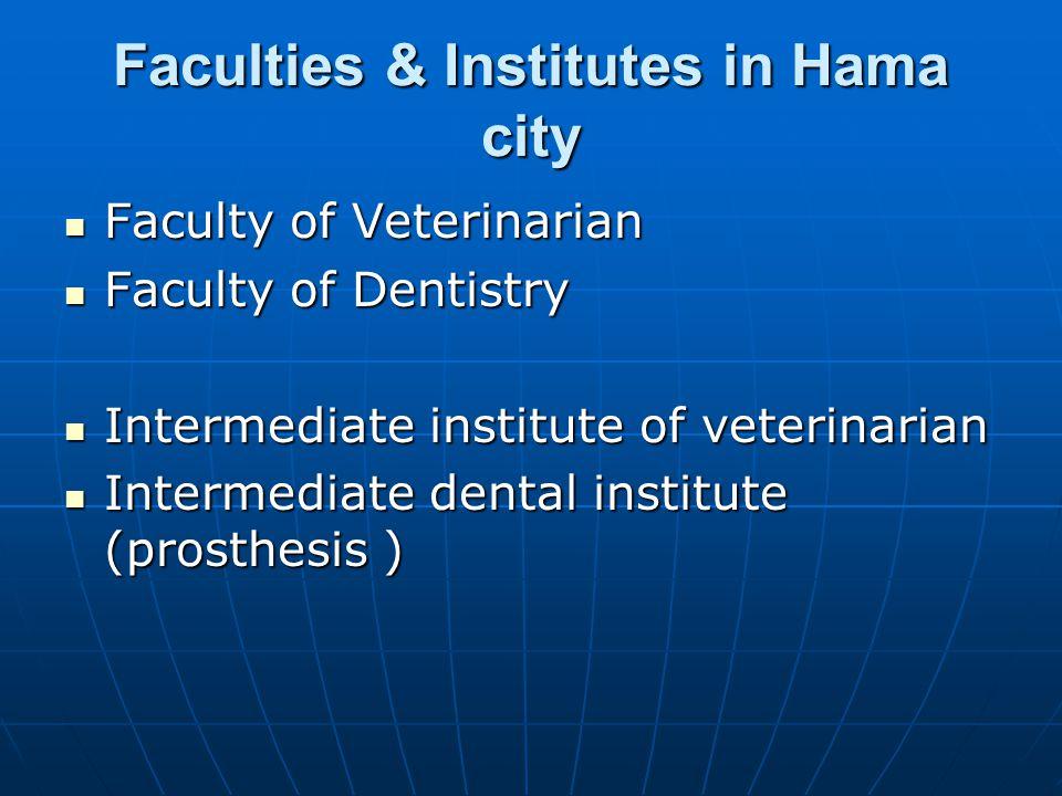 Faculties & Institutes in Hama city