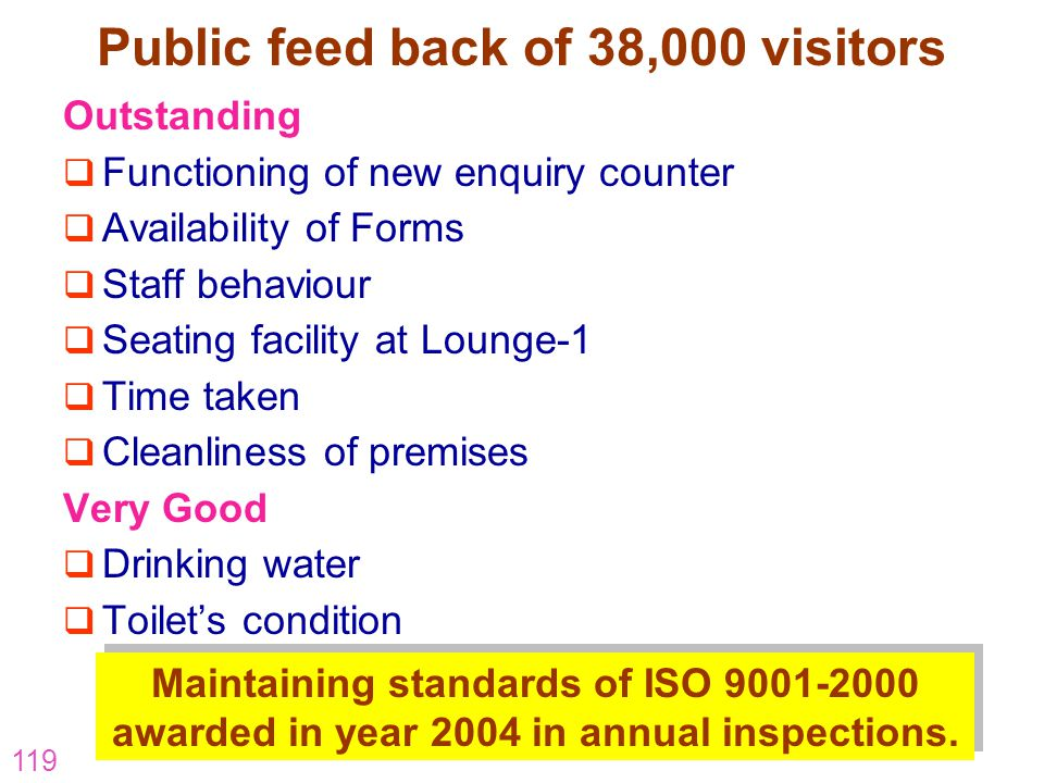 Public feed back of 38,000 visitors