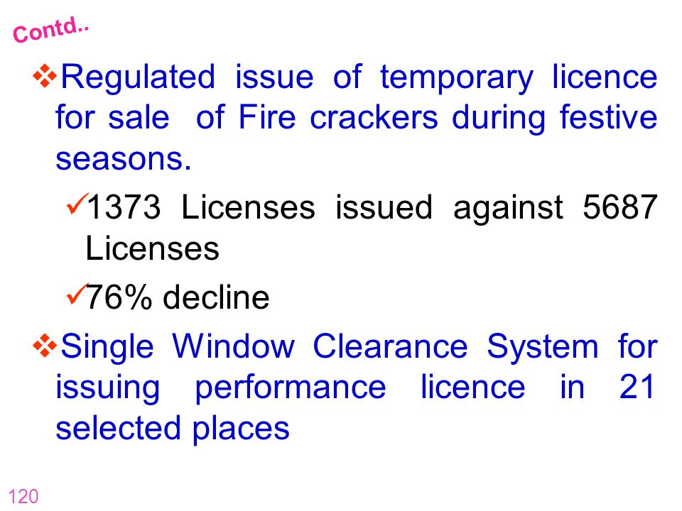 1373 Licenses issued against 5687 Licenses 76% decline