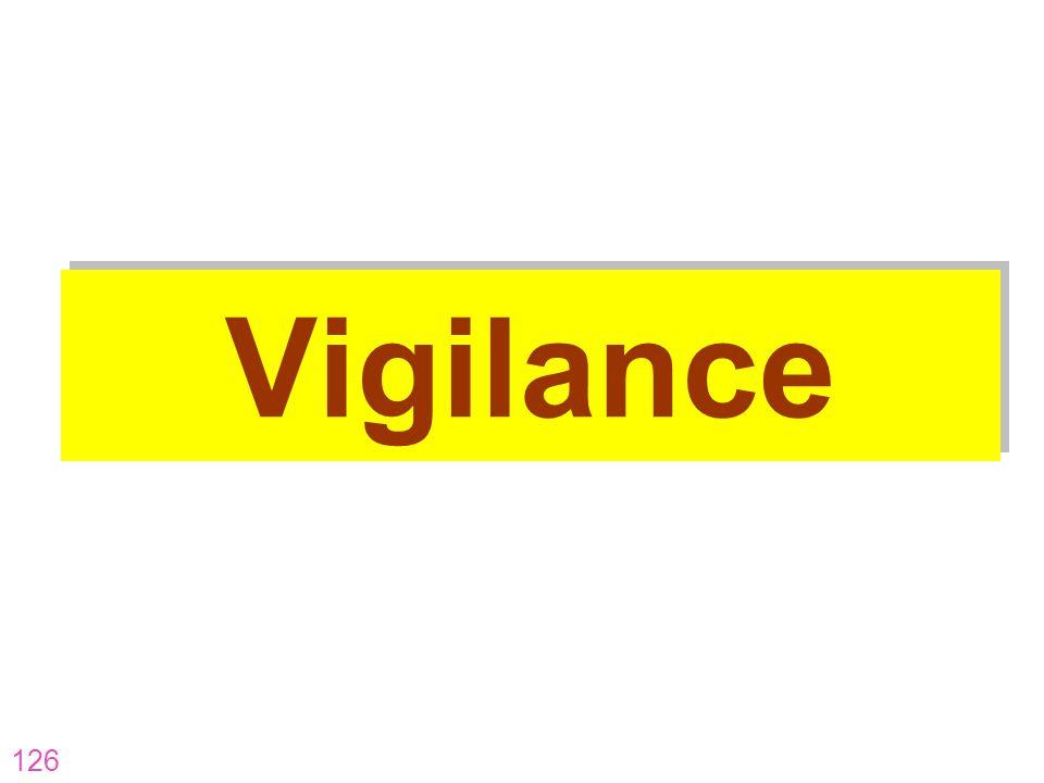 Vigilance AR-07-CP-16 AR-07-CP-16 126