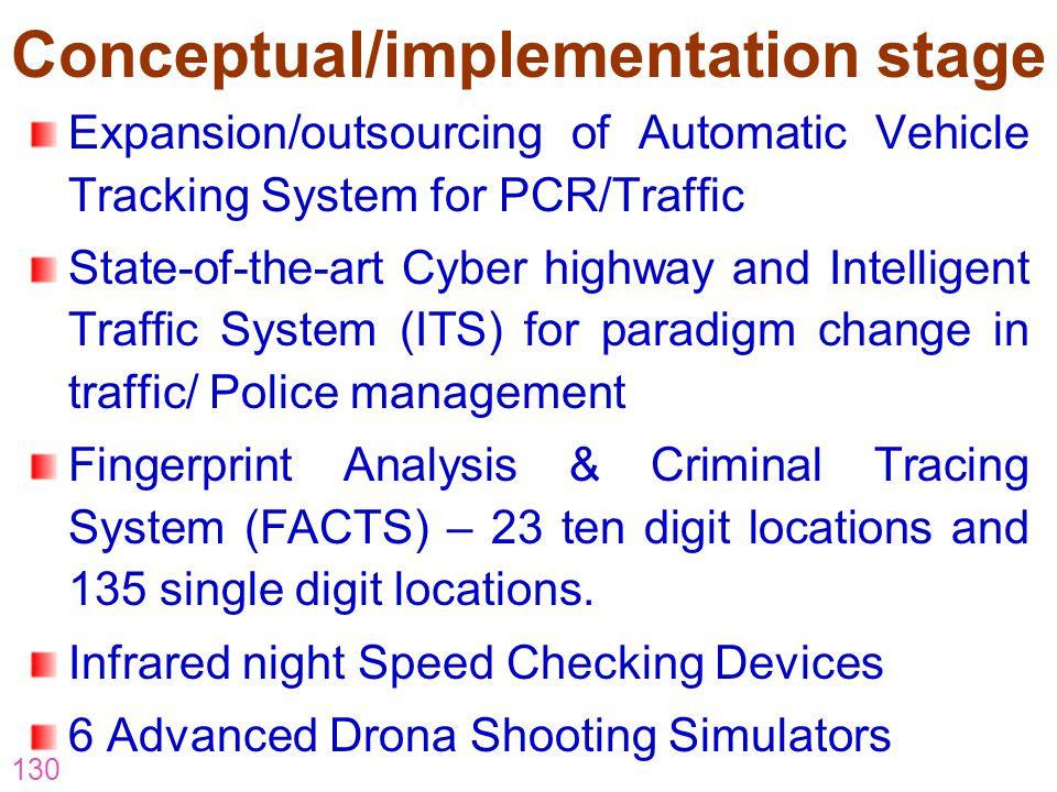 Conceptual/implementation stage