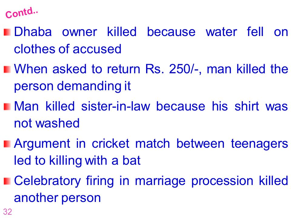 Dhaba owner killed because water fell on clothes of accused