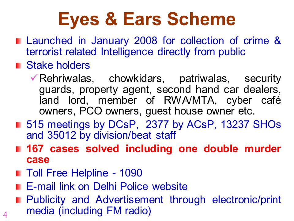 Eyes & Ears Scheme Launched in January 2008 for collection of crime & terrorist related Intelligence directly from public.