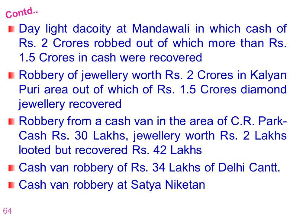 Cash van robbery of Rs. 34 Lakhs of Delhi Cantt.