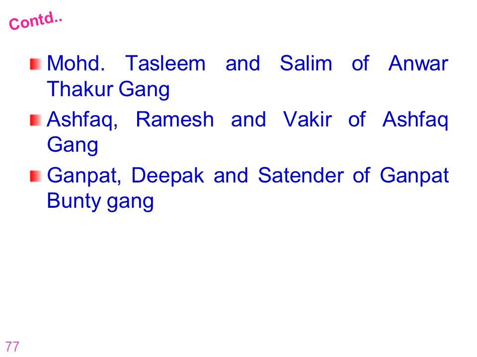 Mohd. Tasleem and Salim of Anwar Thakur Gang