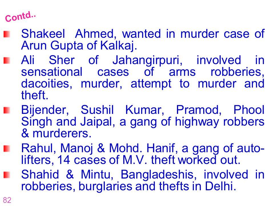 Shakeel Ahmed, wanted in murder case of Arun Gupta of Kalkaj.
