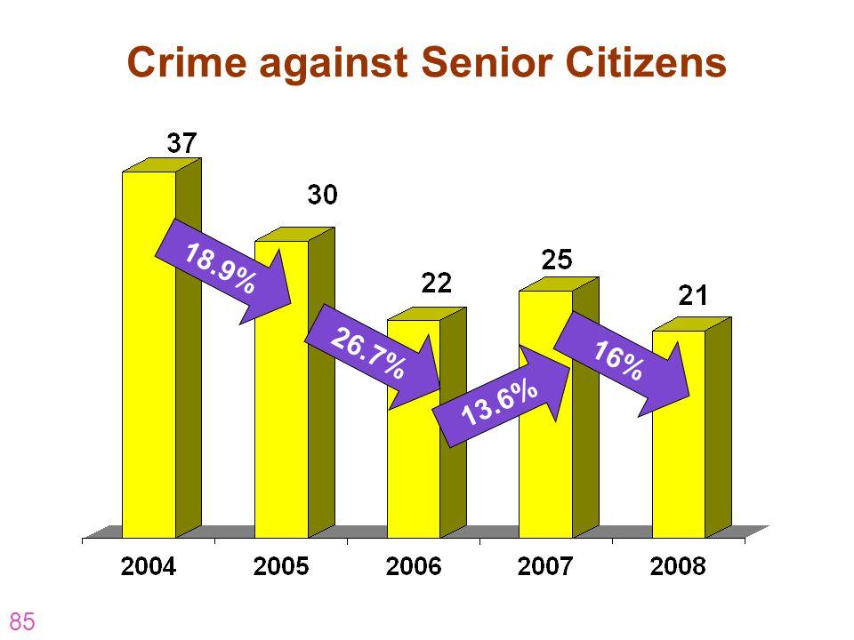 Crime against Senior Citizens