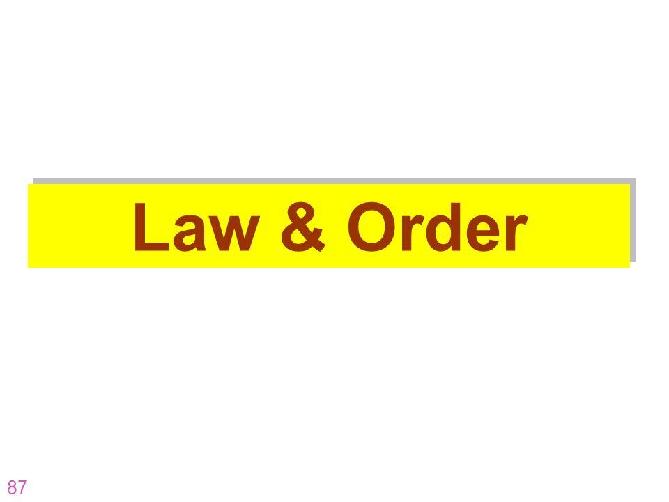 Law & Order AR-07-CP-16