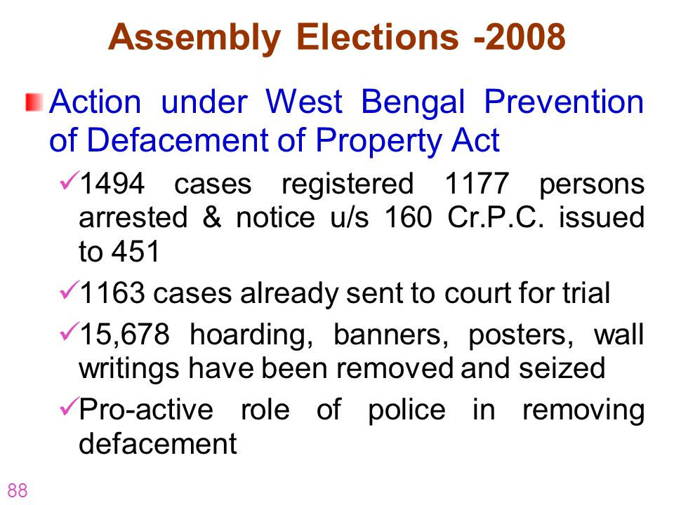 Assembly Elections -2008 Action under West Bengal Prevention of Defacement of Property Act.