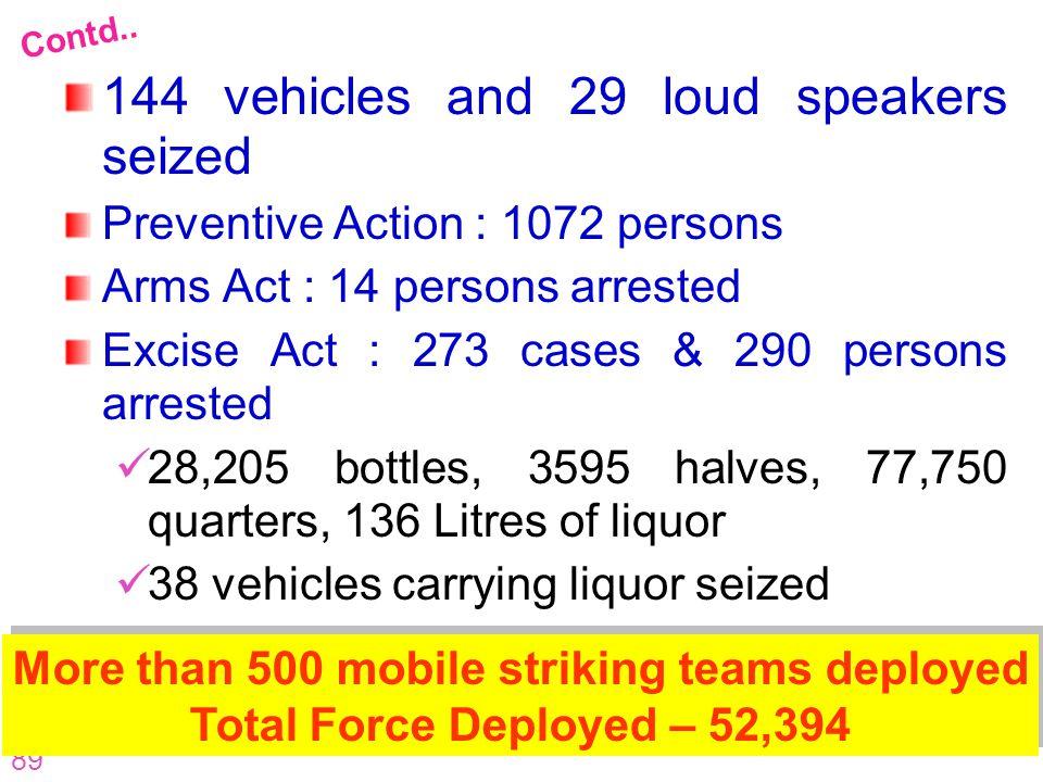 More than 500 mobile striking teams deployed