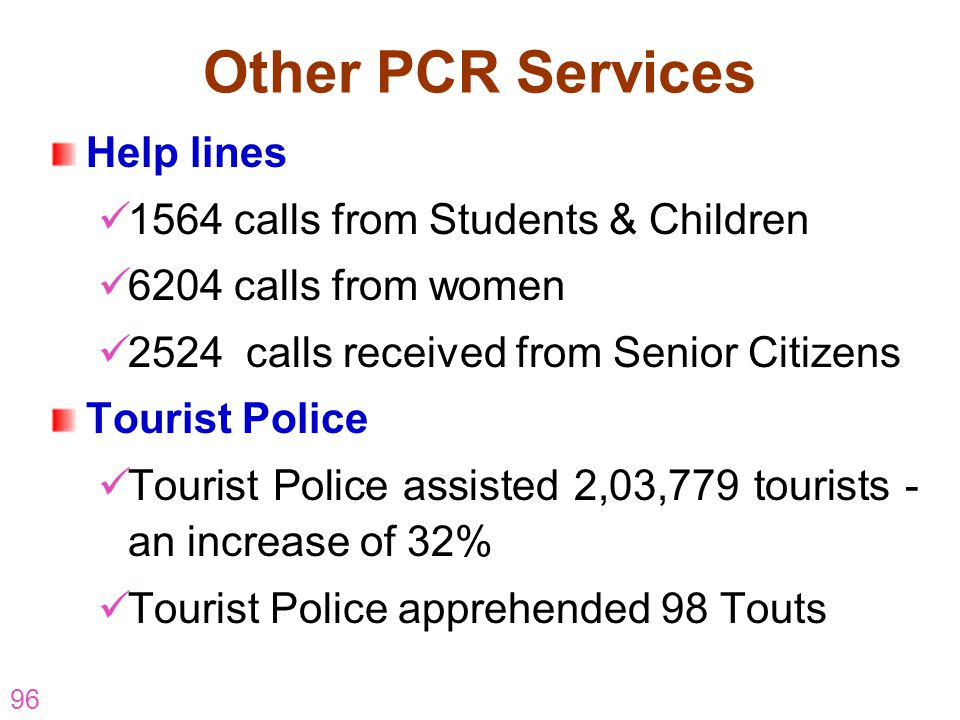Other PCR Services Help lines 1564 calls from Students & Children