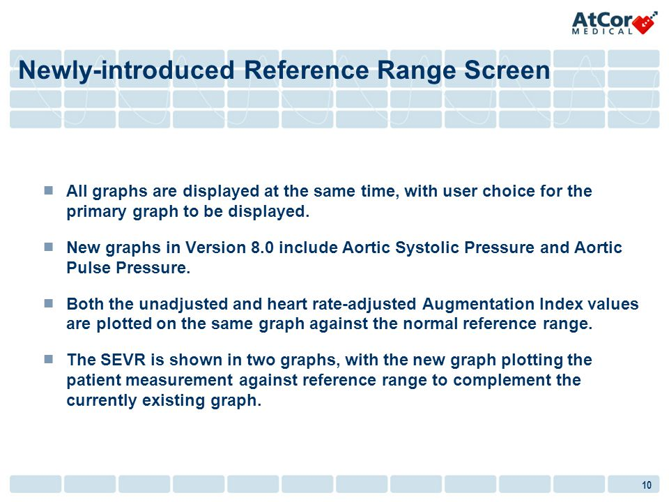 Newly-introduced Reference Range Screen