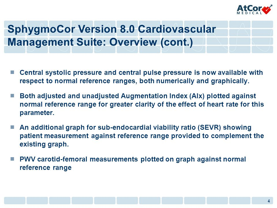 SphygmoCor Version 8.0 Cardiovascular Management Suite: Overview (cont.)