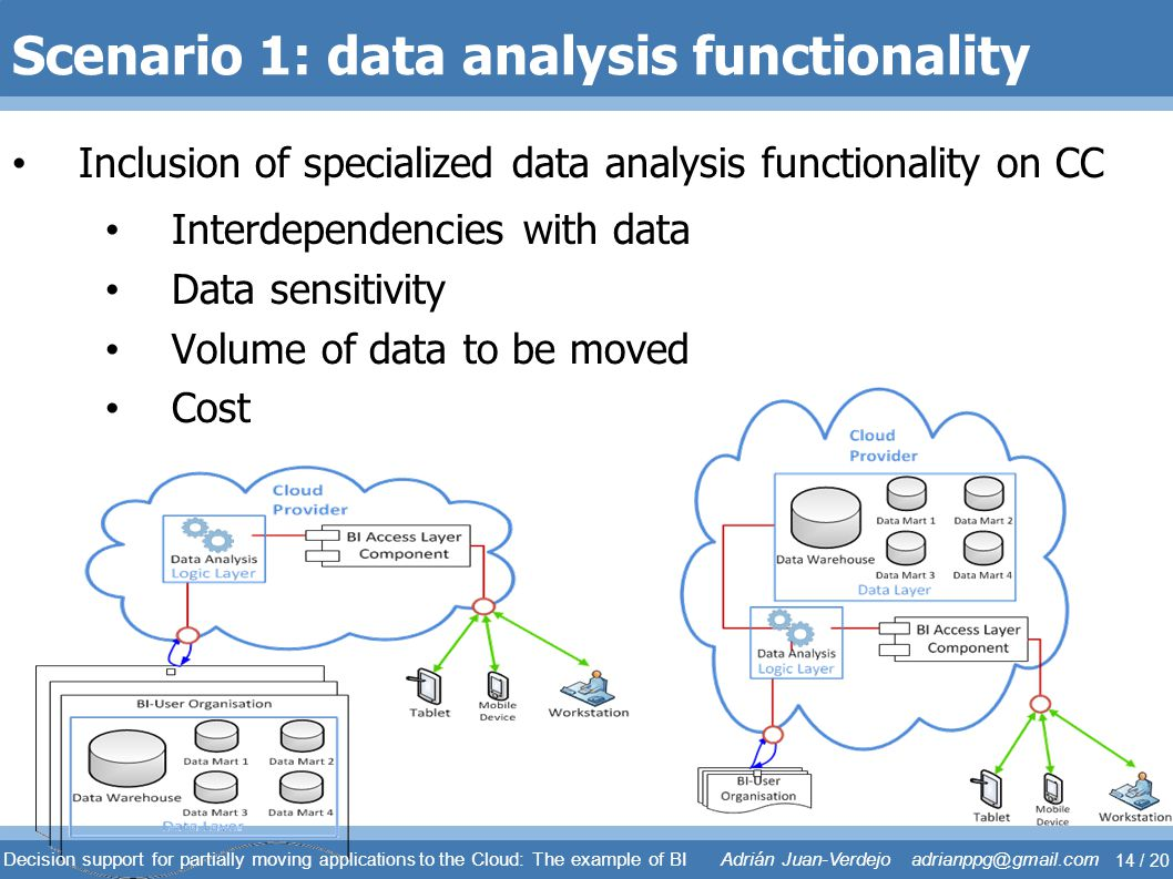 Scenario 1: data analysis functionality