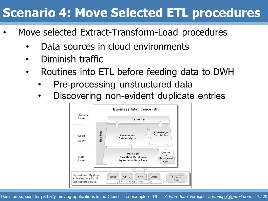 Scenario 4: Move Selected ETL procedures