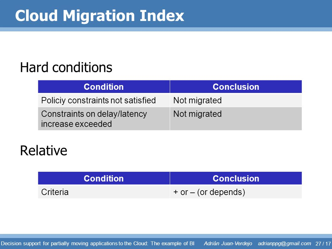 Cloud Migration Index Hard conditions Relative Condition Conclusion