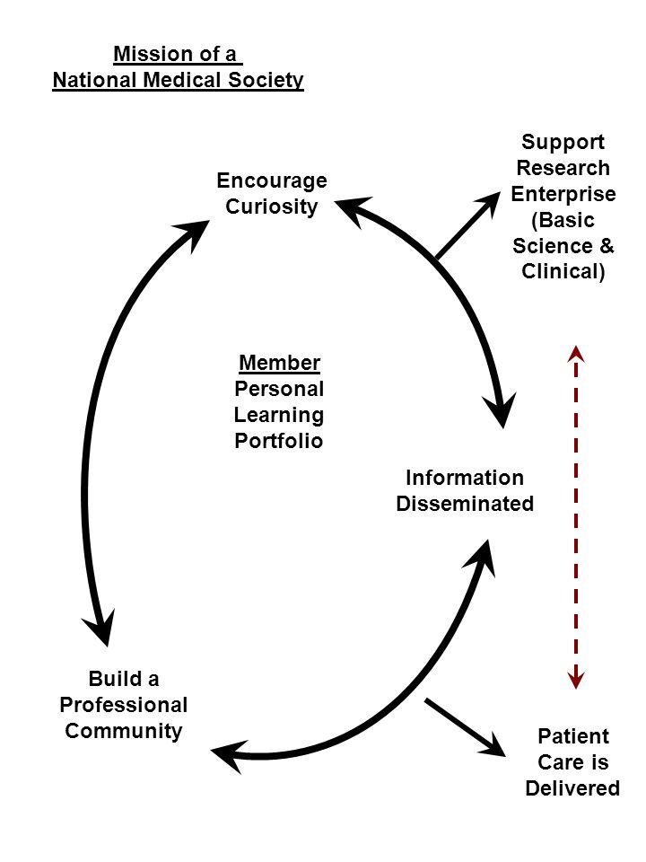 National Medical Society