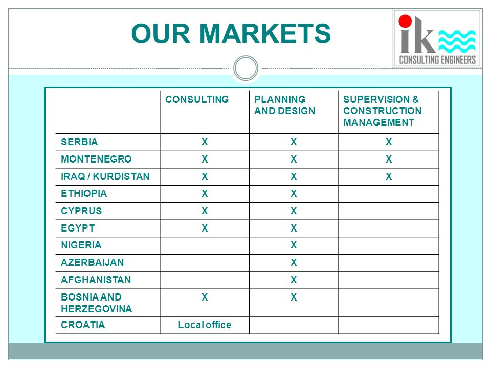OUR MARKETS CONSULTING PLANNING AND DESIGN