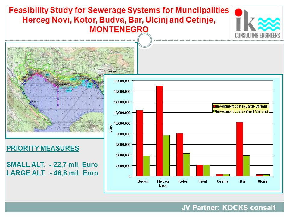 Feasibility Study for Sewerage Systems for Munciipalities Herceg Novi, Kotor, Budva, Bar, Ulcinj and Cetinje, MONTENEGRO