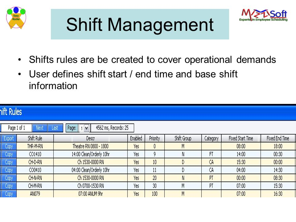 Shift Management Shifts rules are be created to cover operational demands. User defines shift start / end time and base shift information.