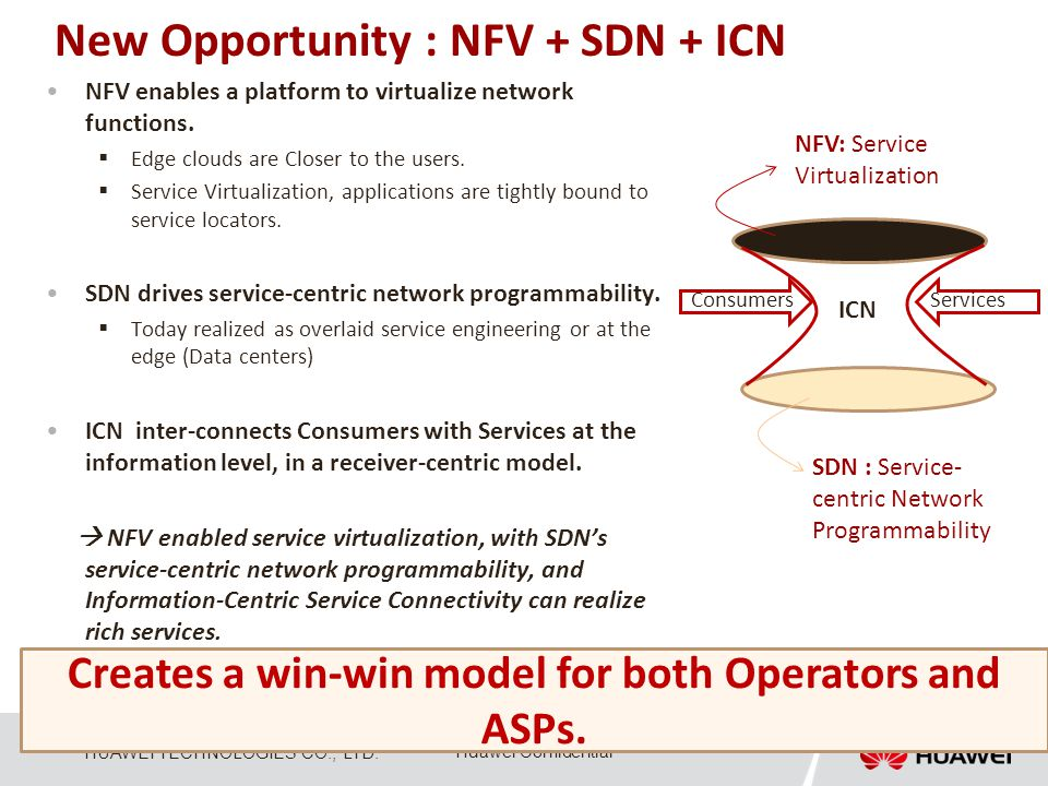 New Opportunity : NFV + SDN + ICN