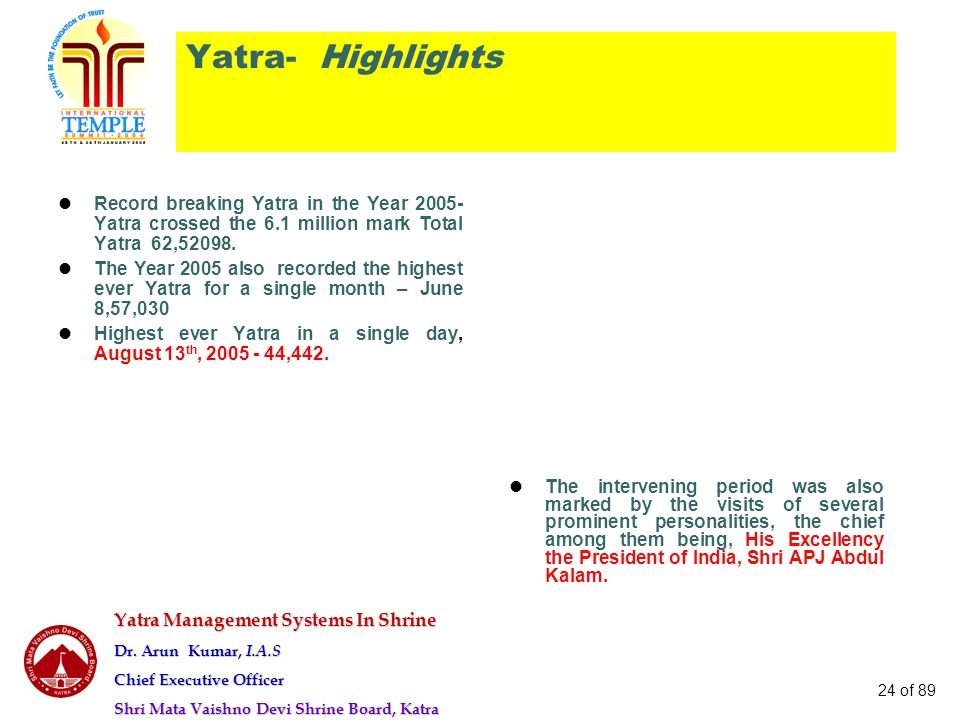 Yatra- Highlights Record breaking Yatra in the Year 2005- Yatra crossed the 6.1 million mark Total Yatra 62,52098.