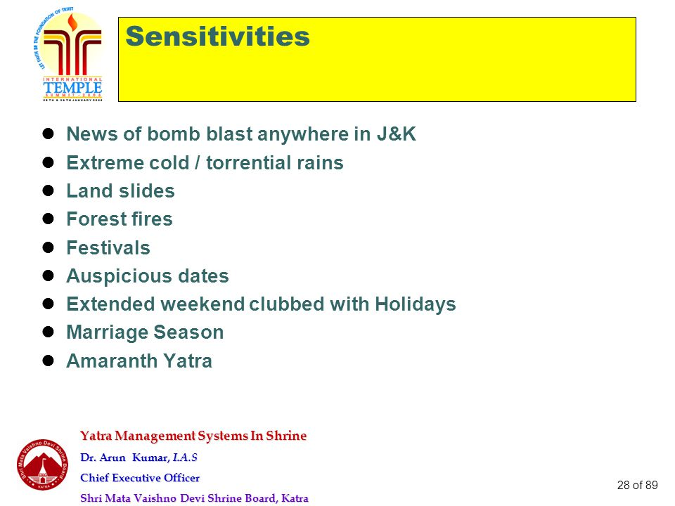Sensitivities News of bomb blast anywhere in J&K