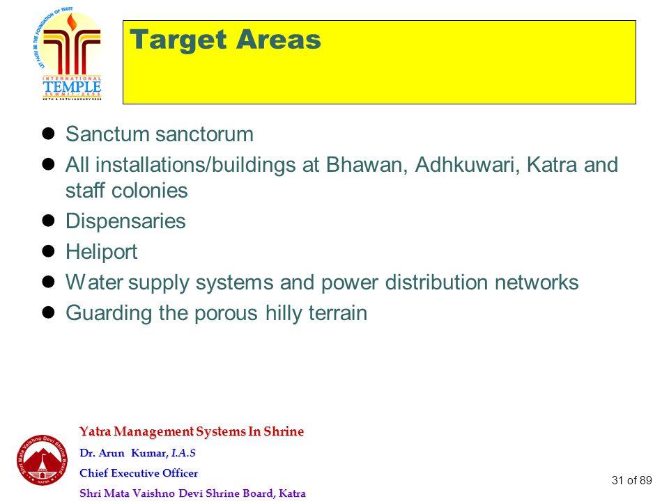 Target Areas Sanctum sanctorum